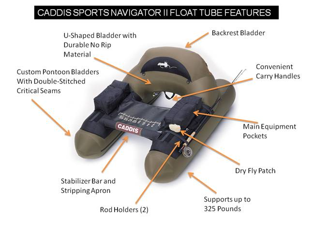 Caddis Sports Navigator II Belly Boat Features