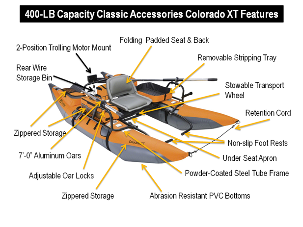 Review Classic Accessories Colorado XT Pontoon Boat – Best